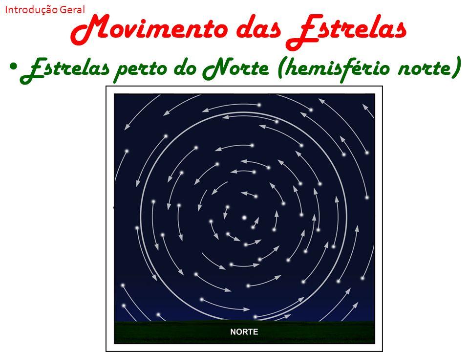 Movimento das Estrelas Estrelas perto do Norte (hemisfério norte) Introdução Geral