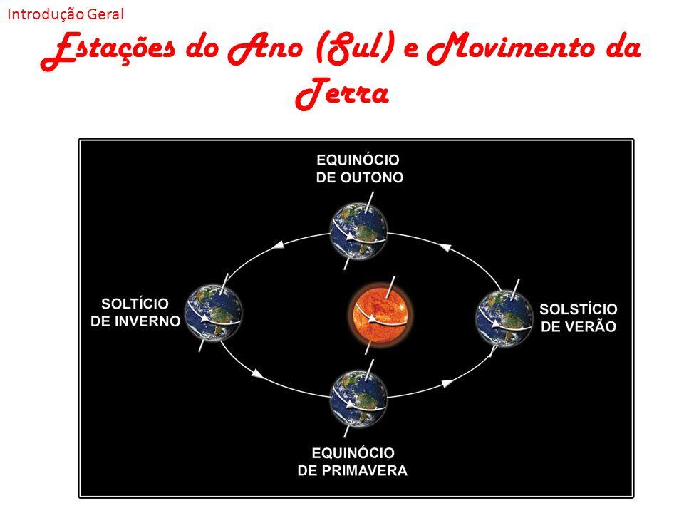 Estações do Ano (Sul) e Movimento da Terra Introdução Geral