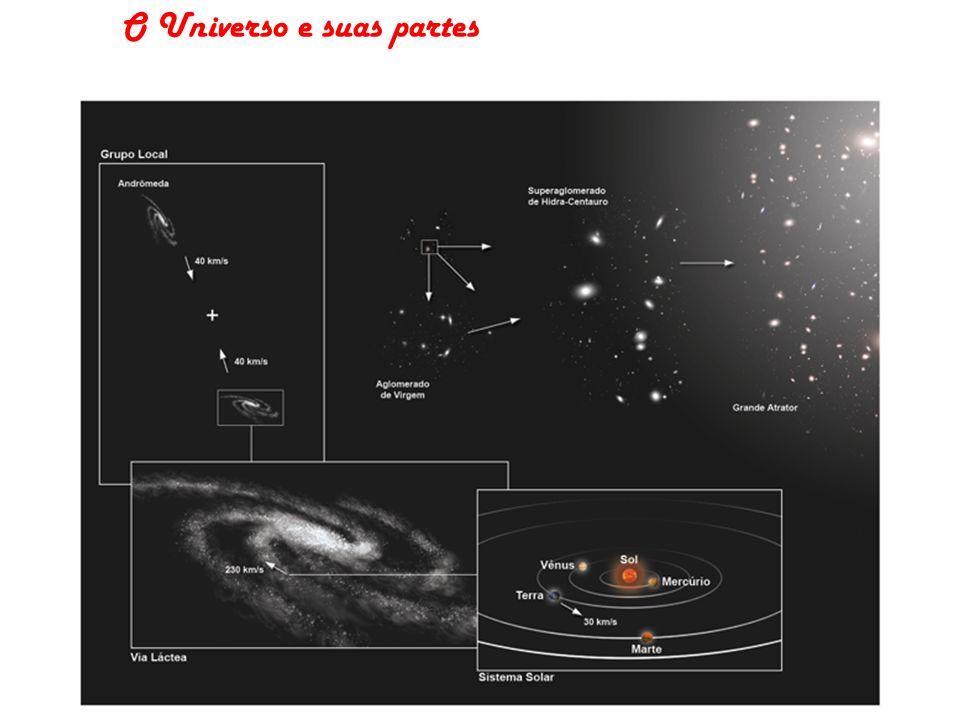 O Universo e suas partes