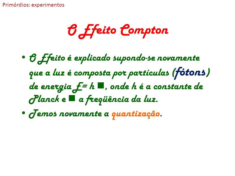 O Efeito Compton O Efeito é explicado supondo-se novamente que a luz é composta por partículas ( fótons ) de energia E= h, onde h é a constante de Pla