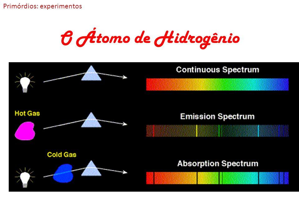 O Átomo de Hidrogênio Primórdios: experimentos
