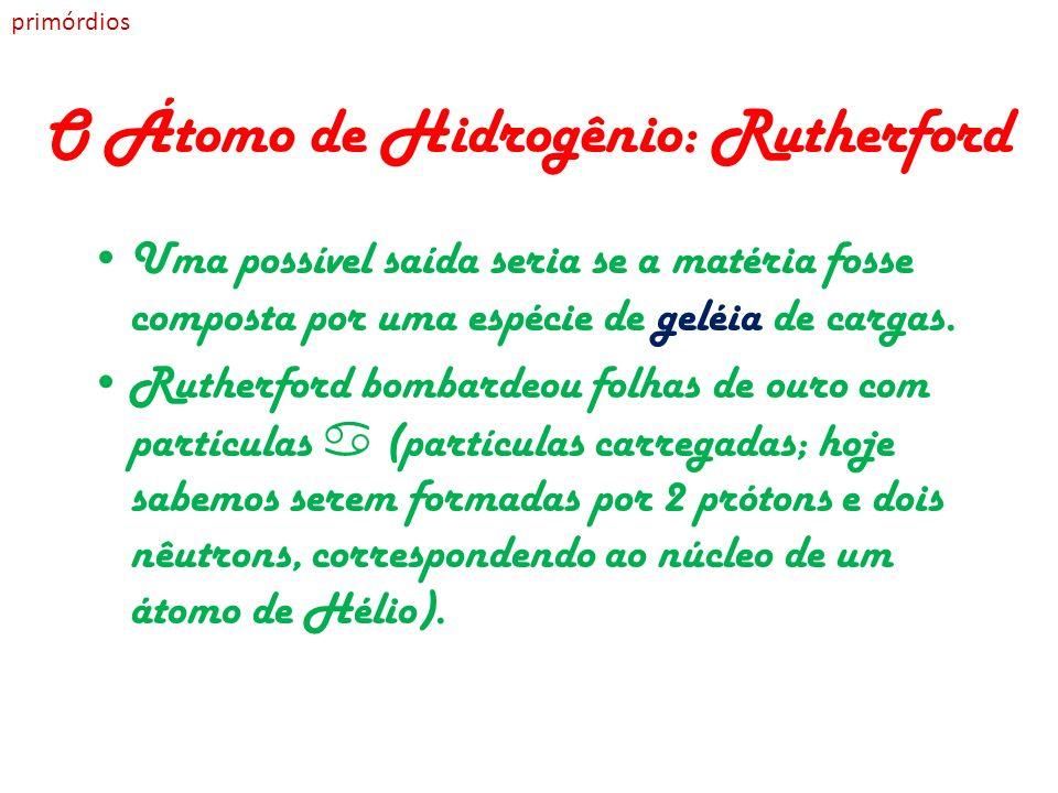 O Átomo de Hidrogênio: Rutherford Uma possível saída seria se a matéria fosse composta por uma espécie de geléia de cargas. Rutherford bombardeou folh