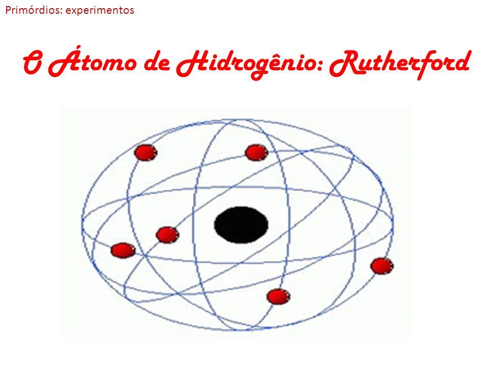 O Átomo de Hidrogênio: Rutherford Primórdios: experimentos