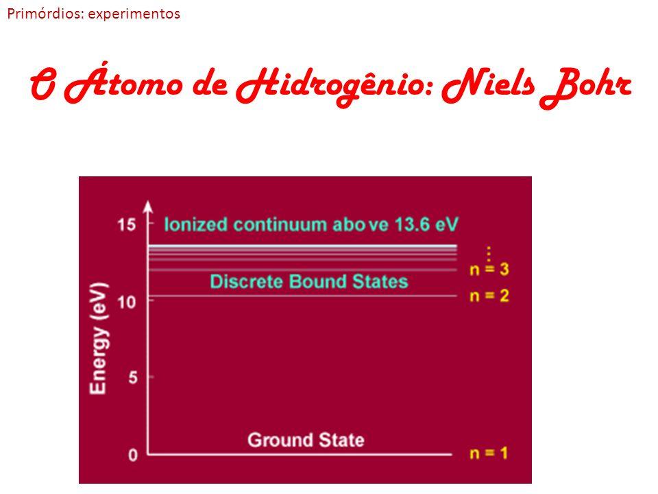O Átomo de Hidrogênio: Niels Bohr Primórdios: experimentos