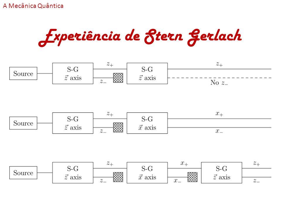 Experiência de Stern Gerlach A Mecânica Quântica