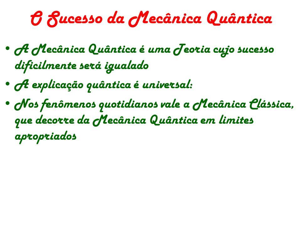 O Sucesso da Mecânica Quântica A Mecânica Quântica é uma Teoria cujo sucesso dificilmente será igualado A explicação quântica é universal: Nos fenômen