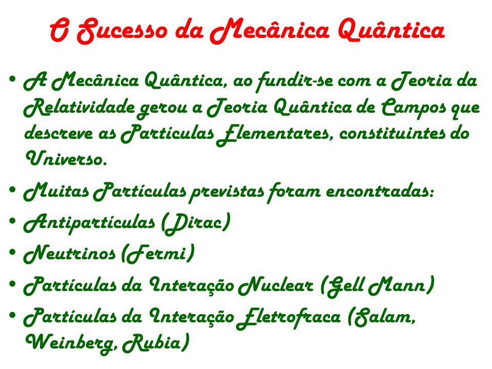 O Sucesso da Mecânica Quântica A Mecânica Quântica, ao fundir-se com a Teoria da Relatividade gerou a Teoria Quântica de Campos que descreve as Partíc