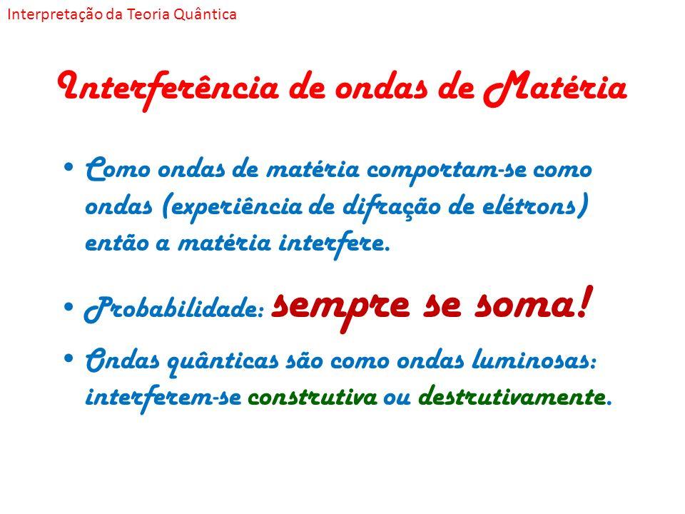 Interferência de ondas de Matéria Como ondas de matéria comportam-se como ondas (experiência de difração de elétrons) então a matéria interfere. Proba