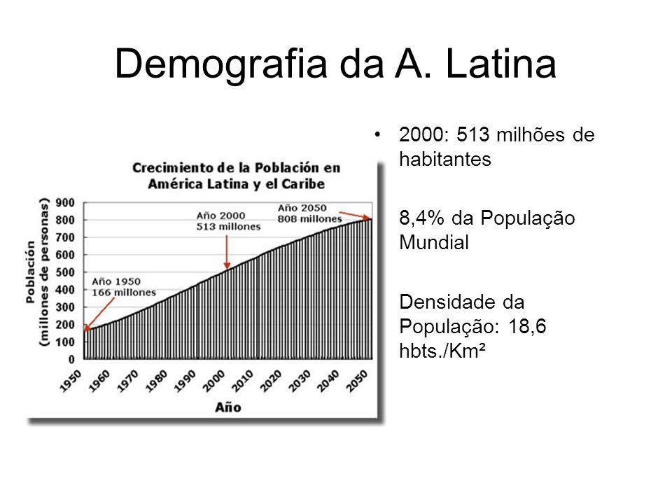 Demografia da A. Latina 2000: 513 milhões de habitantes 8,4% da População Mundial Densidade da População: 18,6 hbts./Km²