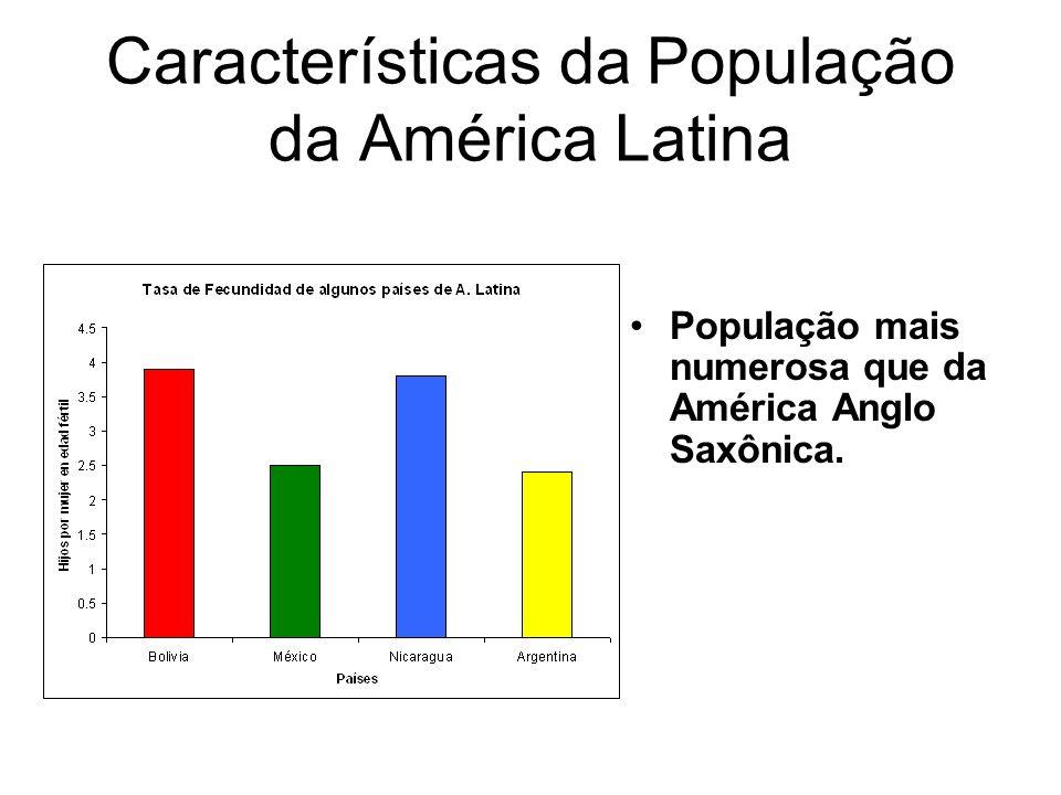 Características da População da América Latina População mais numerosa que da América Anglo Saxônica.
