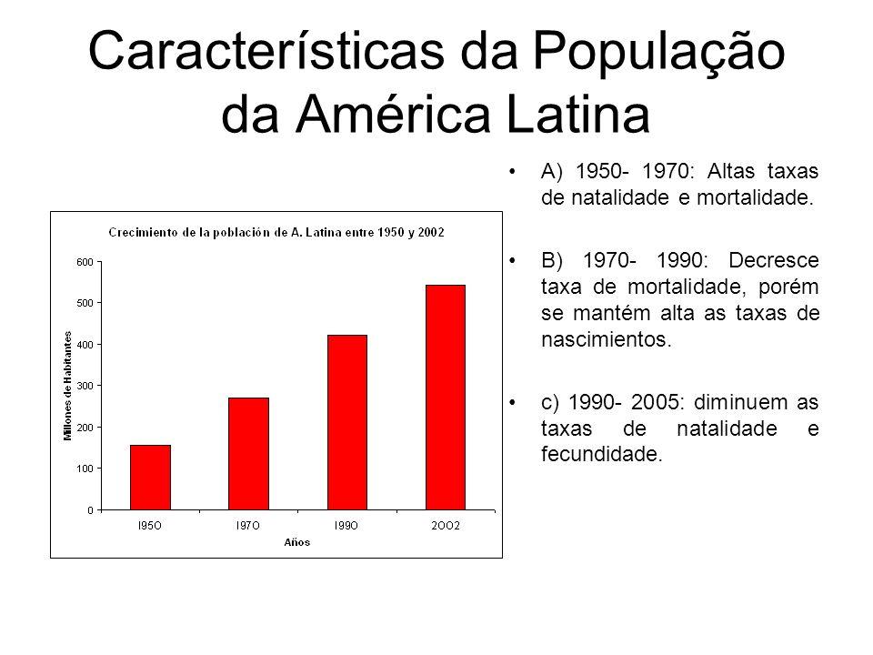 Características da População da América Latina A) 1950- 1970: Altas taxas de natalidade e mortalidade. B) 1970- 1990: Decresce taxa de mortalidade, po