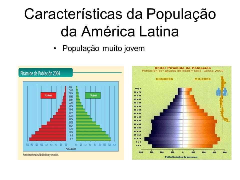 Características da População da América Latina População muito jovem