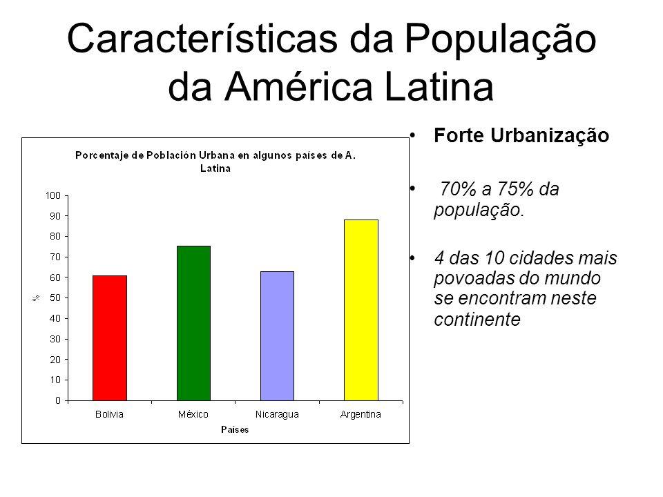 Características da População da América Latina Forte Urbanização 70% a 75% da população. 4 das 10 cidades mais povoadas do mundo se encontram neste co