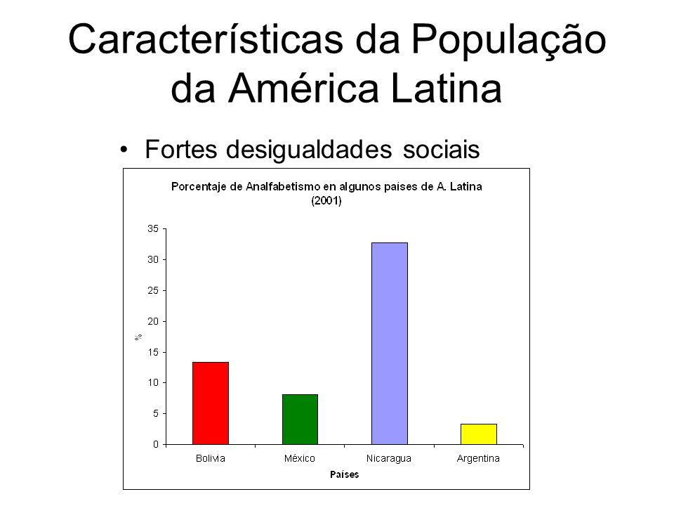 Fortes desigualdades sociais Características da População da América Latina