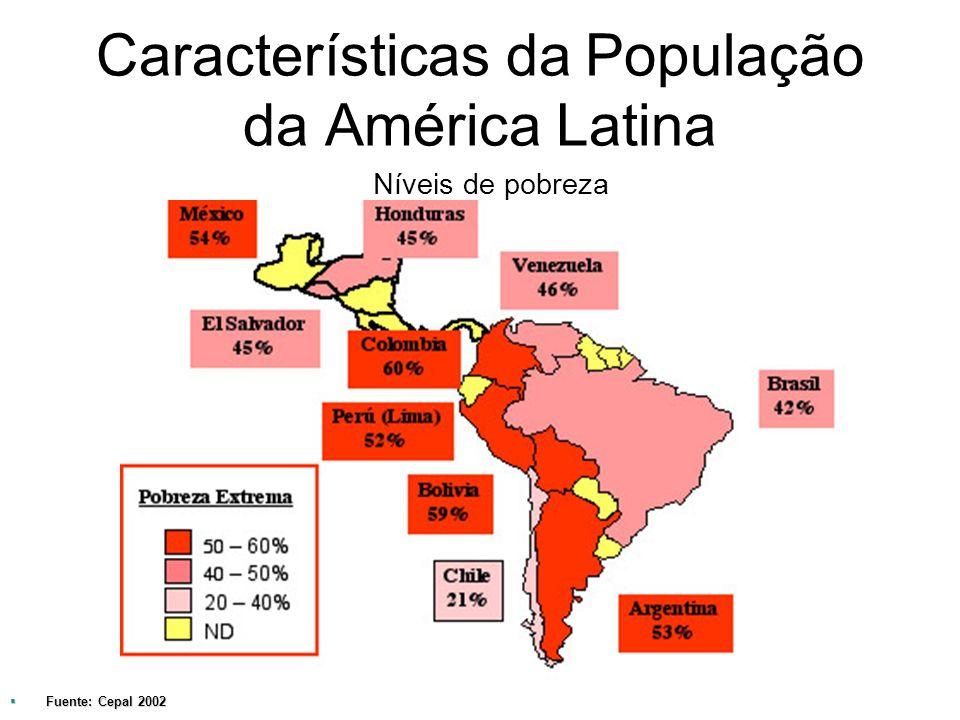 Níveis de pobreza Fuente: Cepal 2002 Fuente: Cepal 2002
