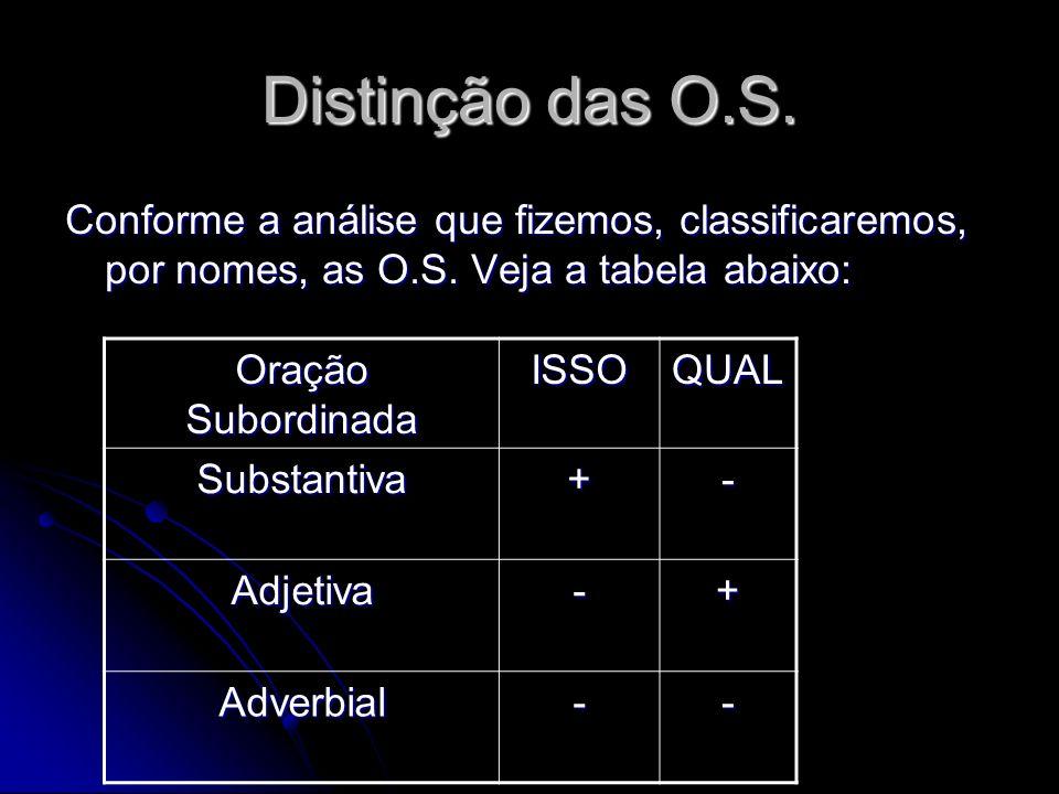 Conforme a análise que fizemos, classificaremos, por nomes, as O.S. Veja a tabela abaixo: Oração Subordinada ISSOQUAL Substantiva+- Adjetiva-+ Adverbi