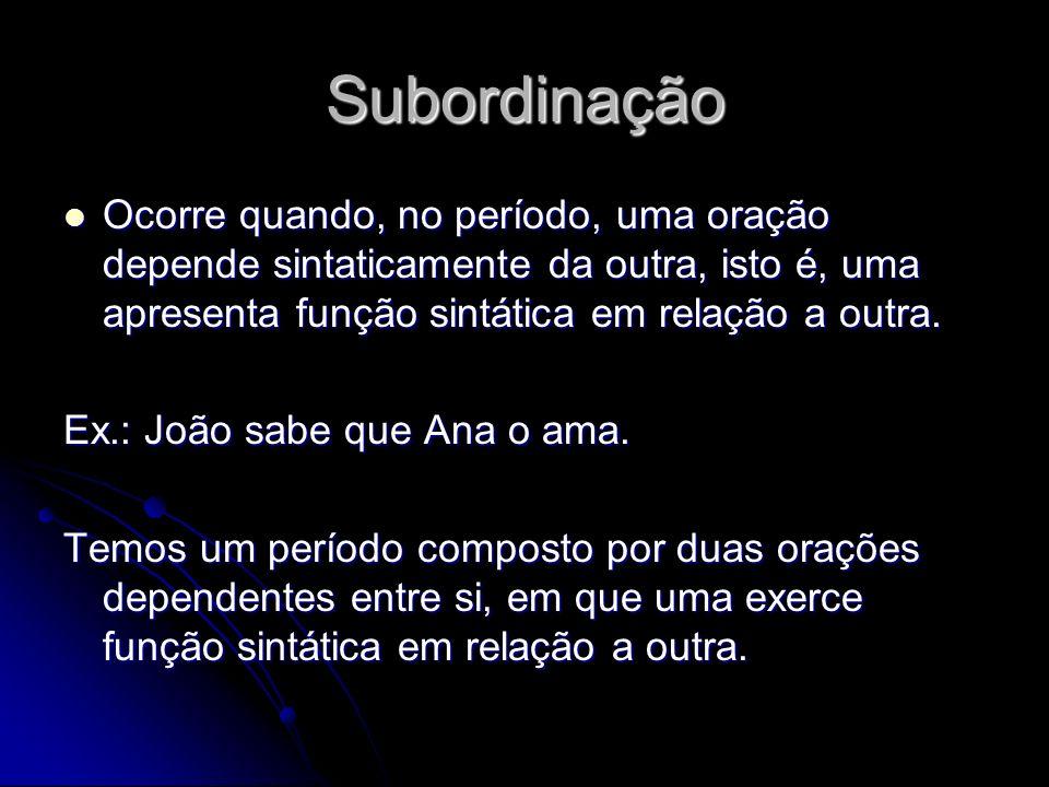 Subordinação Ocorre quando, no período, uma oração depende sintaticamente da outra, isto é, uma apresenta função sintática em relação a outra. Ocorre