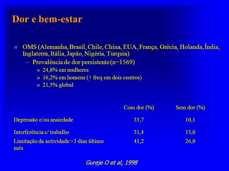 Dor e bem-estar n OMS (Alemanha, Brasil, Chile, China, EUA, França, Grécia, Holanda, Índia, Inglaterra, Itália, Japão, Nigéria, Turquia) –Prevalência