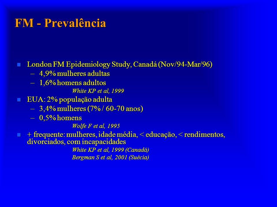 FM - Prevalência n London FM Epidemiology Study, Canadá (Nov/94-Mar/96) –4,9% mulheres adultas –1,6% homens adultos White KP et al, 1999 n EUA: 2% pop