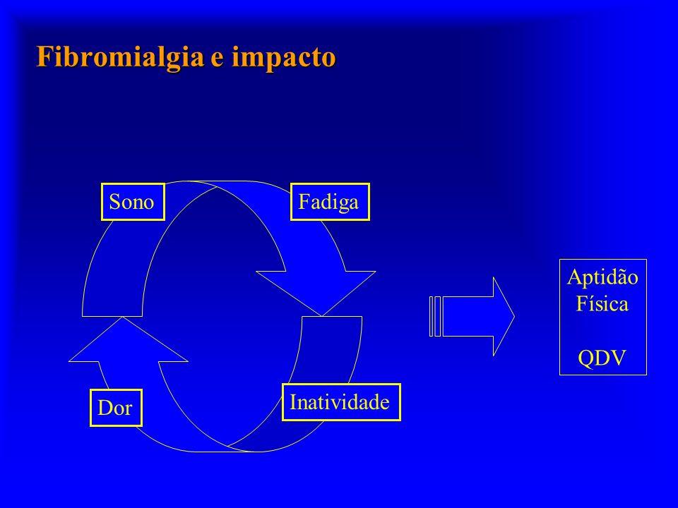 Fibromialgia e impacto Dor Fadiga Inatividade Sono Aptidão Física QDV