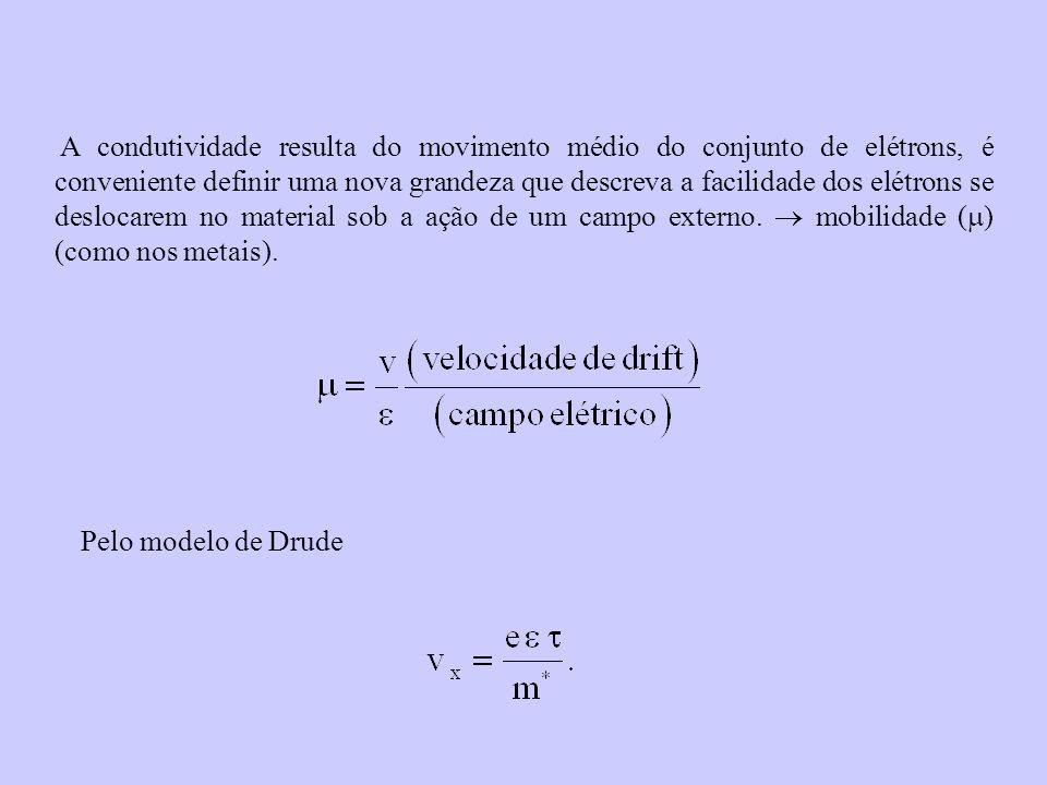 A condutividade resulta do movimento médio do conjunto de elétrons, é conveniente definir uma nova grandeza que descreva a facilidade dos elétrons se