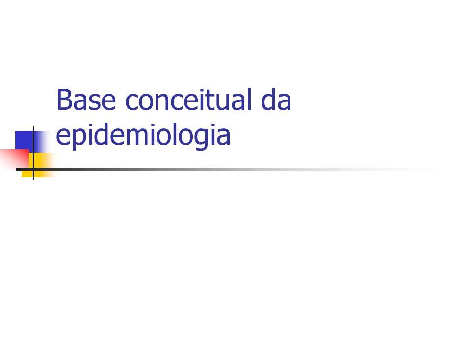 Base conceitual da epidemiologia