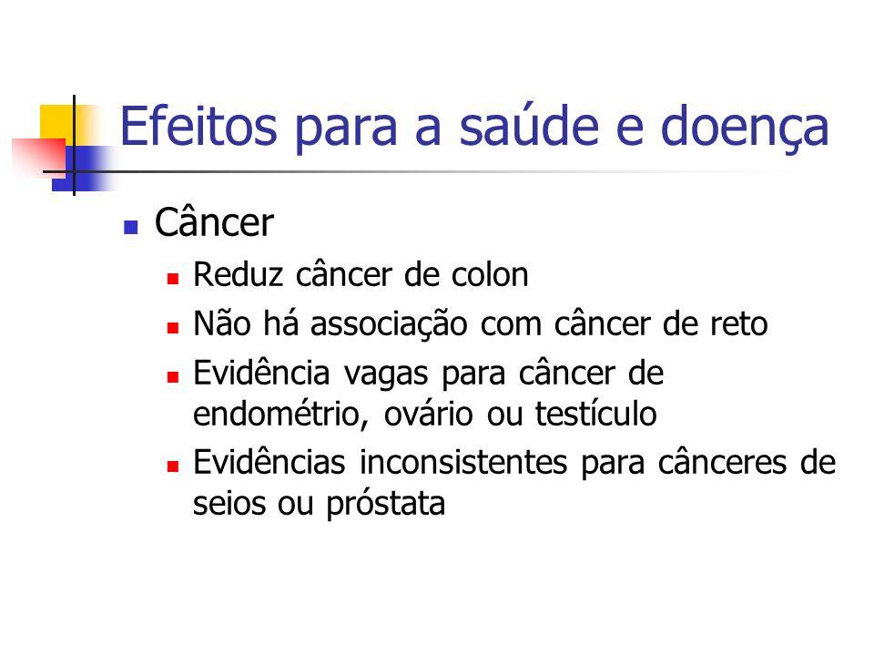Efeitos para a saúde e doença Câncer Reduz câncer de colon Não há associação com câncer de reto Evidência vagas para câncer de endométrio, ovário ou t