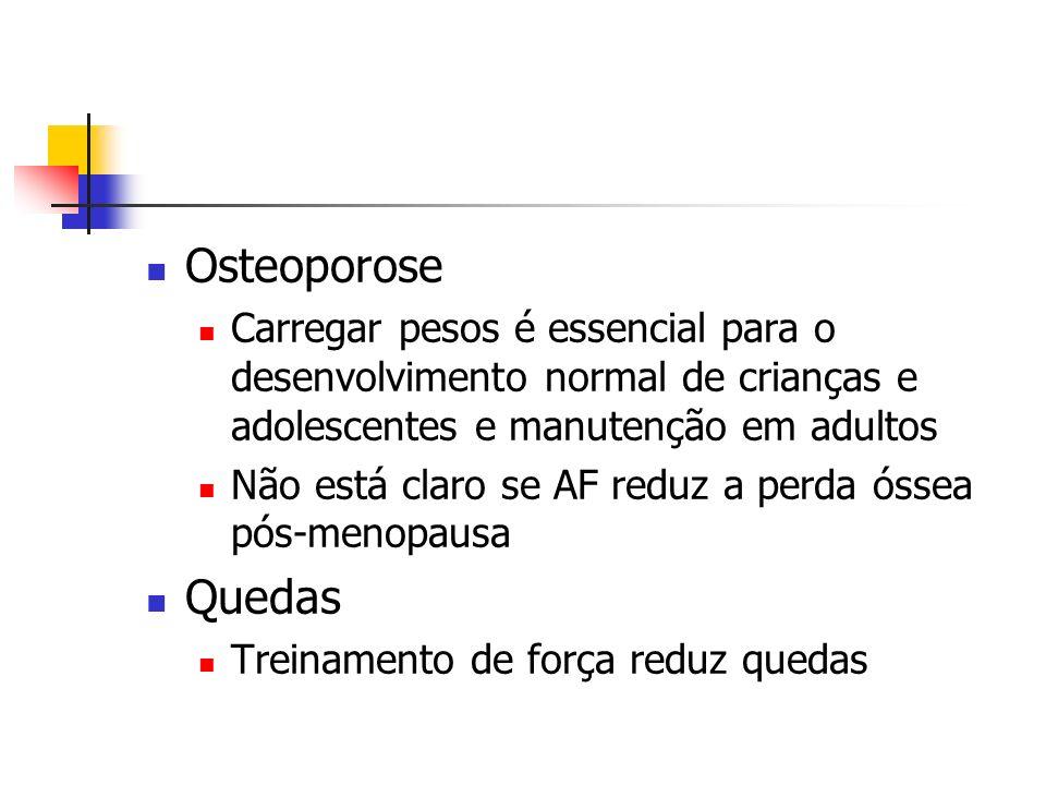 Osteoporose Carregar pesos é essencial para o desenvolvimento normal de crianças e adolescentes e manutenção em adultos Não está claro se AF reduz a p