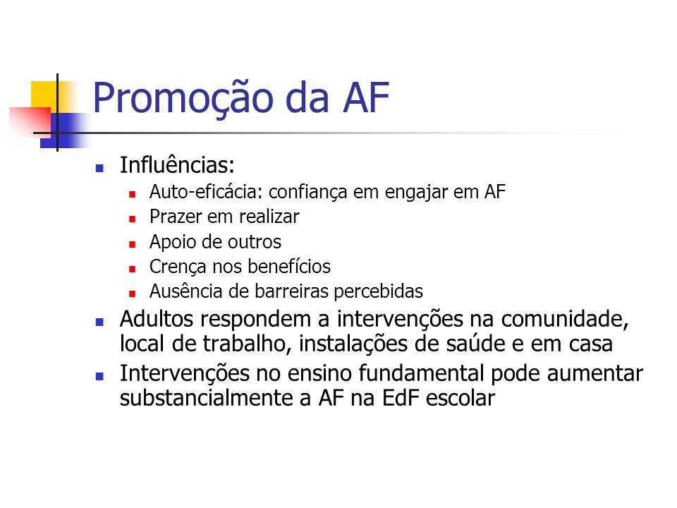 Promoção da AF Influências: Auto-eficácia: confiança em engajar em AF Prazer em realizar Apoio de outros Crença nos benefícios Ausência de barreiras p
