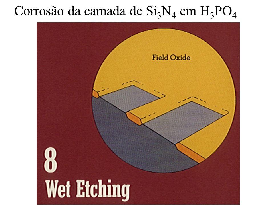 Corrosão da camada de Si 3 N 4 em H 3 PO 4
