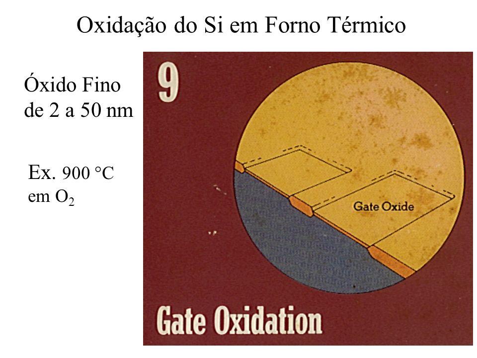 Oxidação do Si em Forno Térmico Óxido Fino de 2 a 50 nm Ex. 900 °C em O 2