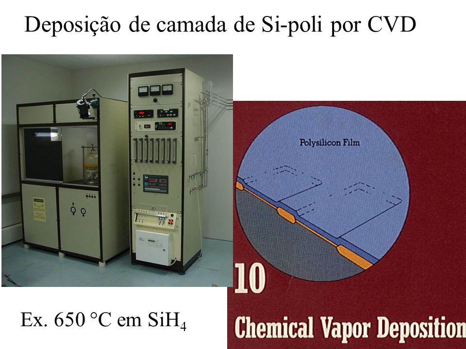 Deposição de camada de Si-poli por CVD Ex. 650 °C em SiH 4