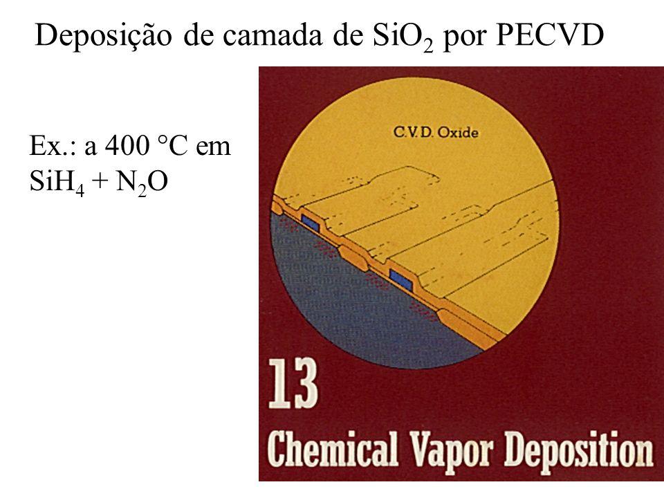 Deposição de camada de SiO 2 por PECVD Ex.: a 400 °C em SiH 4 + N 2 O