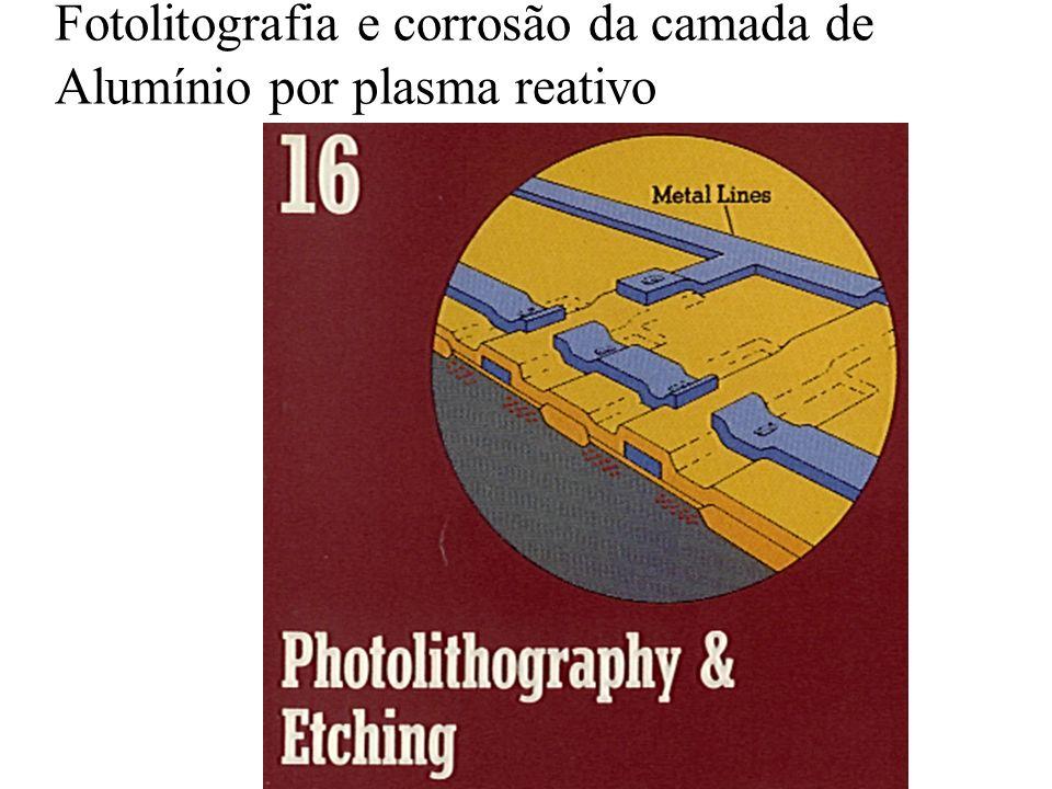 Fotolitografia e corrosão da camada de Alumínio por plasma reativo