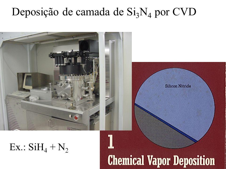 Deposição de camada de Si 3 N 4 por CVD Ex.: SiH 4 + N 2