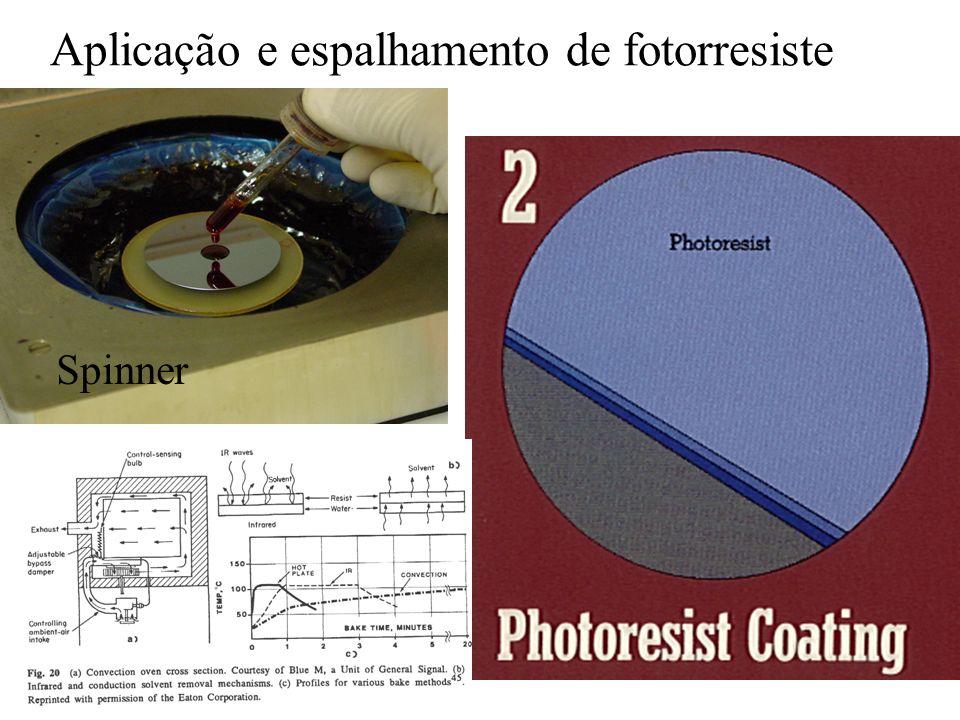 Aplicação e espalhamento de fotorresiste Spinner