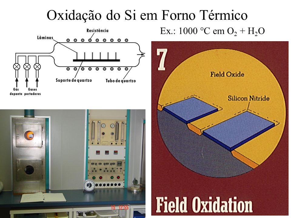 Oxidação do Si em Forno Térmico Ex.: 1000 °C em O 2 + H 2 O