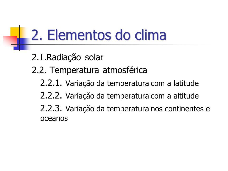 2.Elementos do clima 2.1.Radiação solar 2.2. Temperatura atmosférica 2.2.1.