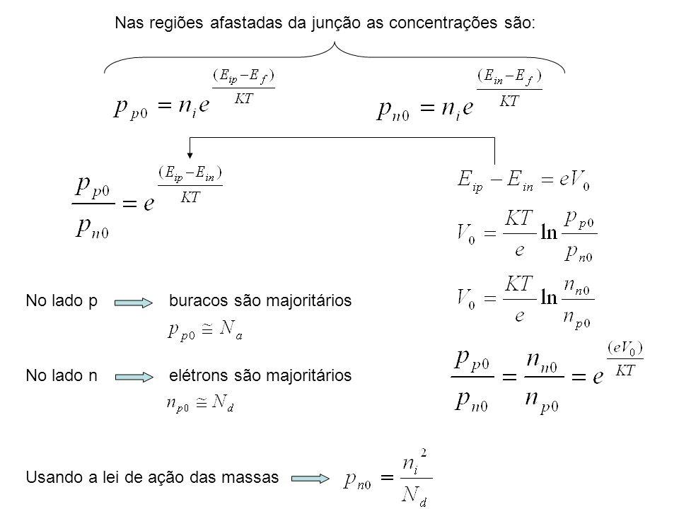 Nas regiões afastadas da junção as concentrações são: No lado p buracos são majoritários No lado n elétrons são majoritários Usando a lei de ação das