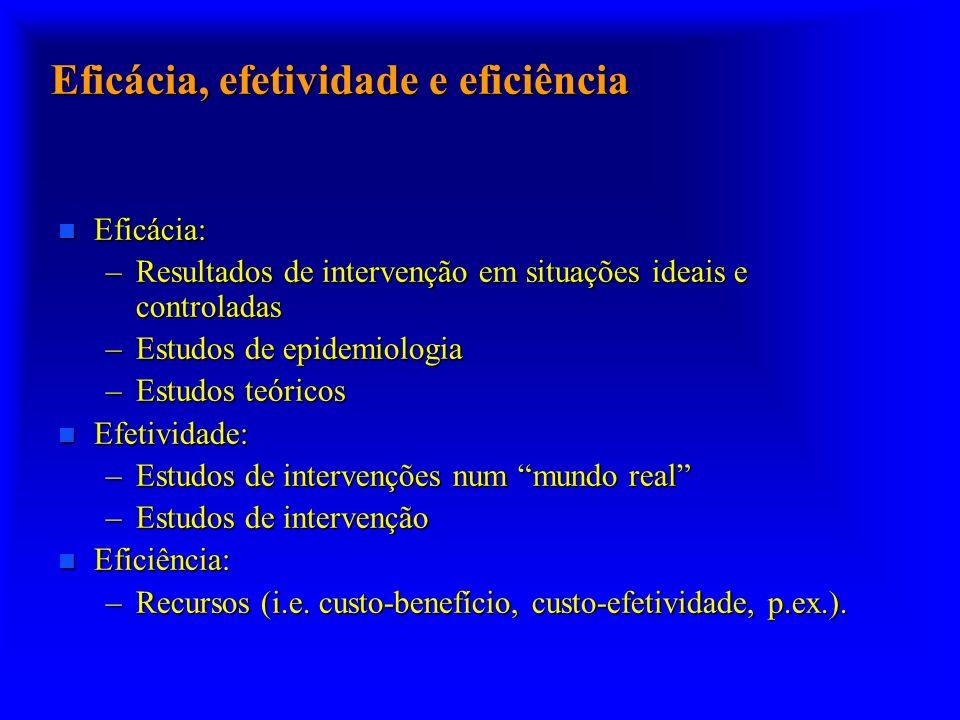 Eficácia, efetividade e eficiência n Eficácia: –Resultados de intervenção em situações ideais e controladas –Estudos de epidemiologia –Estudos teórico