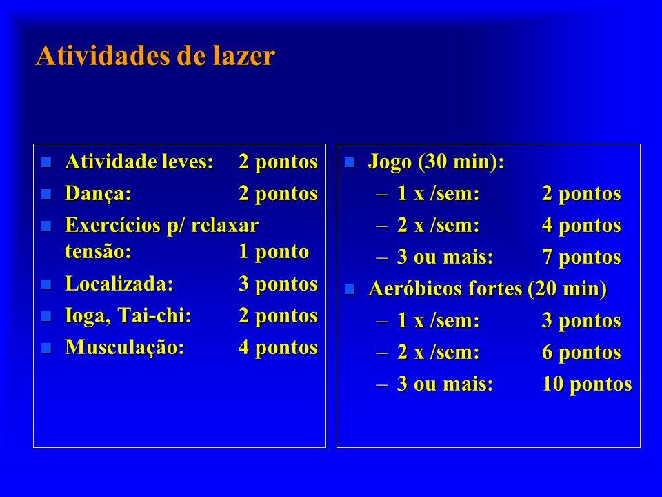 Atividades de lazer n Atividade leves: 2 pontos n Dança: 2 pontos n Exercícios p/ relaxar tensão: 1 ponto n Localizada: 3 pontos n Ioga, Tai-chi:2 pontos n Musculação: 4 pontos n Jogo (30 min): –1 x /sem: 2 pontos –2 x /sem: 4 pontos –3 ou mais: 7 pontos n Aeróbicos fortes (20 min) –1 x /sem: 3 pontos –2 x /sem: 6 pontos –3 ou mais: 10 pontos