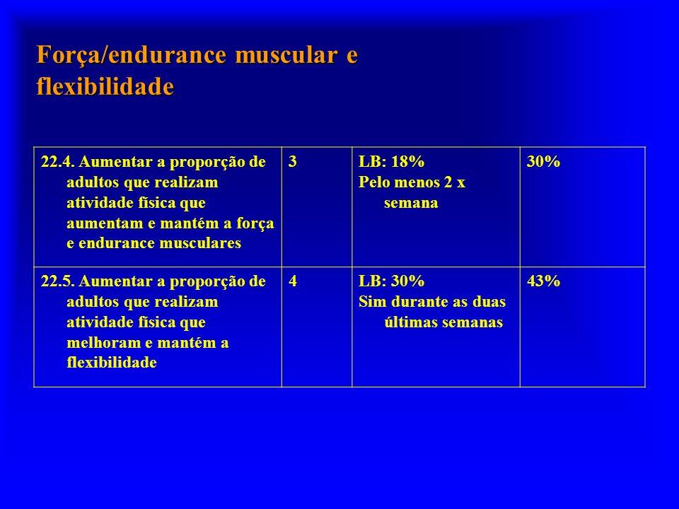 Força/endurance muscular e flexibilidade 22.4. Aumentar a proporção de adultos que realizam atividade física que aumentam e mantém a força e endurance