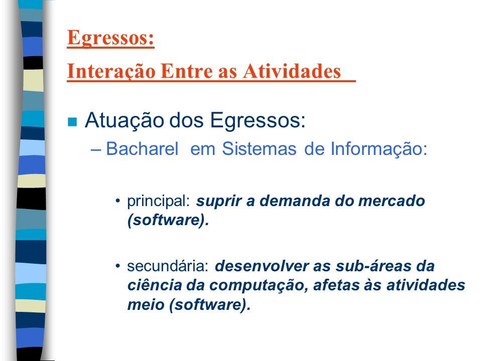 Egressos: Interação Entre as Atividades n Atuação dos Egressos: –Bacharel em Sistemas de Informação: principal: suprir a demanda do mercado (software).
