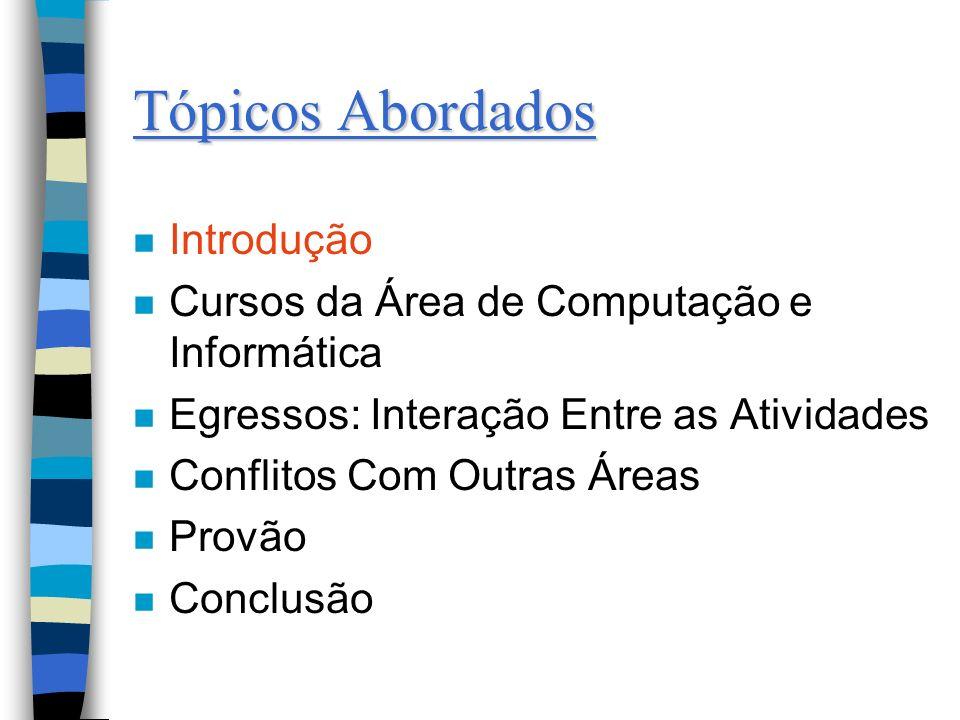 Conclusão n Atuação: –Atividade Pedagógica: atuação no ensino fundamental e médio; ensino, pesquisa e desenvolvimento (educação); empreendedorismo.