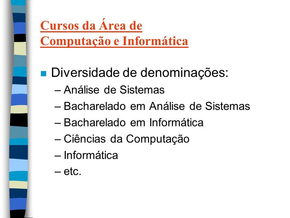 Cursos da Área de Computação e Informática n Diversidade de denominações: –Análise de Sistemas –Bacharelado em Análise de Sistemas –Bacharelado em Informática –Ciências da Computação –Informática –etc.