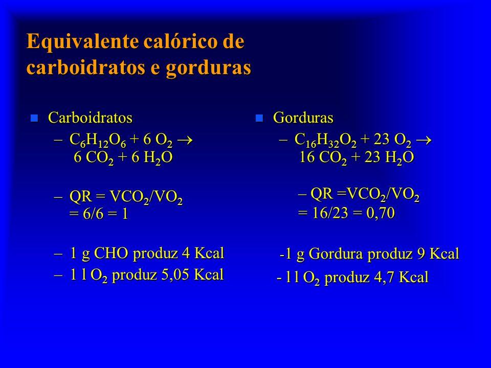 Equivalente calórico de carboidratos e gorduras n Carboidratos –C 6 H 12 O 6 + 6 O 2 6 CO 2 + 6 H 2 O –QR = VCO 2 /VO 2 = 6/6 = 1 –1 g CHO produz 4 Kc