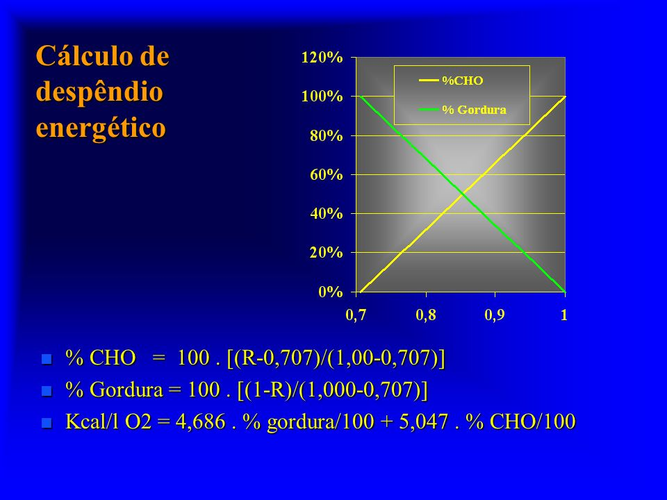 Cálculo de despêndio energético n % CHO = 100. [(R-0,707)/(1,00-0,707)] n % Gordura = 100. [(1-R)/(1,000-0,707)] n Kcal/l O2 = 4,686. % gordura/100 +