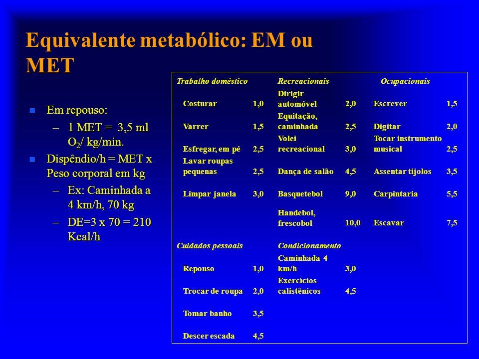 Equivalente metabólico: EM ou MET n Em repouso: –1 MET = 3,5 ml O 2 / kg/min. n Dispêndio/h = MET x Peso corporal em kg –Ex: Caminhada a 4 km/h, 70 kg