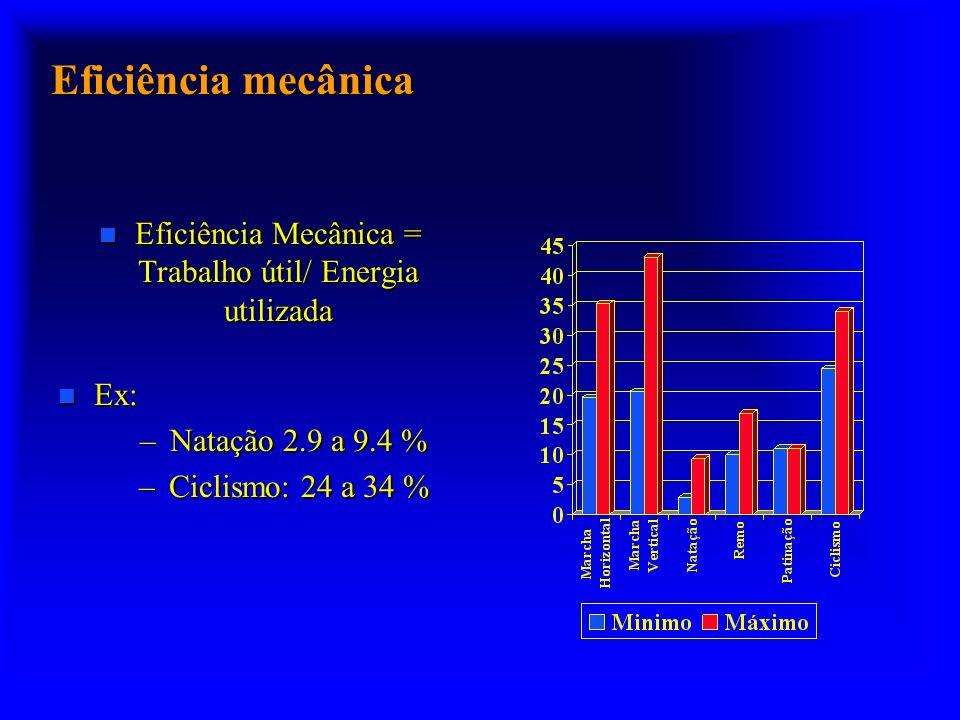 Eficiência mecânica n Eficiência Mecânica = Trabalho útil/ Energia utilizada n Ex: –Natação 2.9 a 9.4 % –Ciclismo: 24 a 34 %
