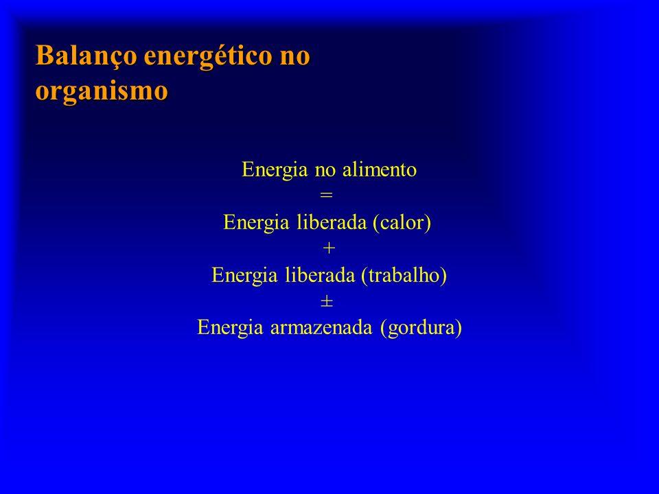 Balanço energético no organismo Energia no alimento = Energia liberada (calor) + Energia liberada (trabalho) ± Energia armazenada (gordura)